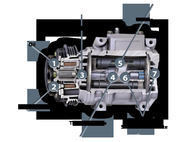 Ac Pressor Wont Turn Off Air On Pressure Switch Car Conditioner